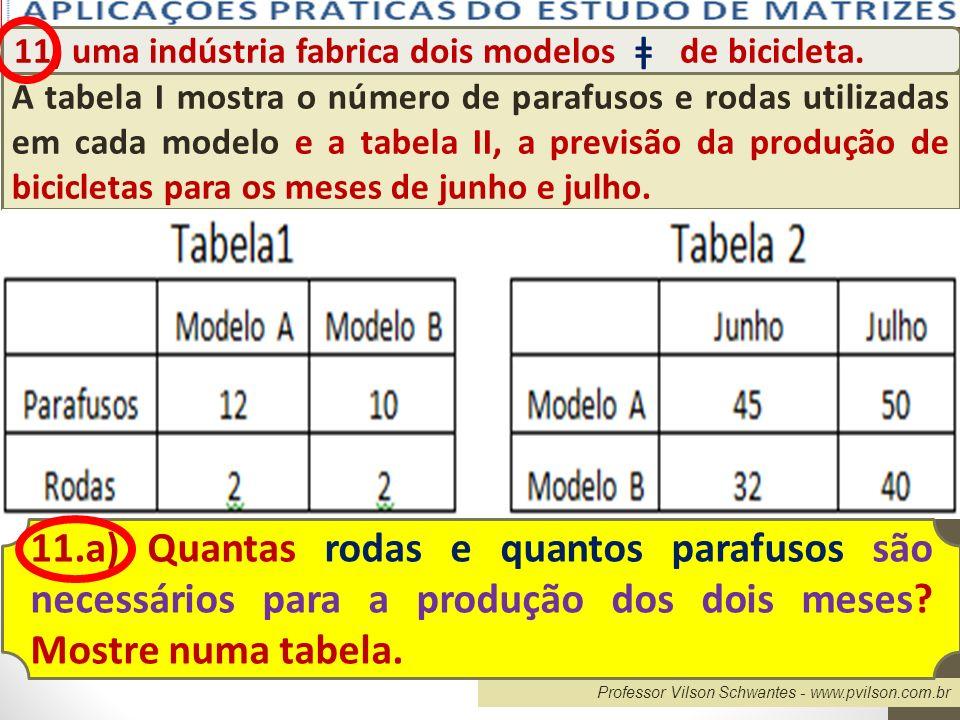 Professor Vilson Schwantes - www.pvilson.com.br 11) uma indústria fabrica dois modelos ǂ de bicicleta. A tabela I mostra o número de parafusos e rodas