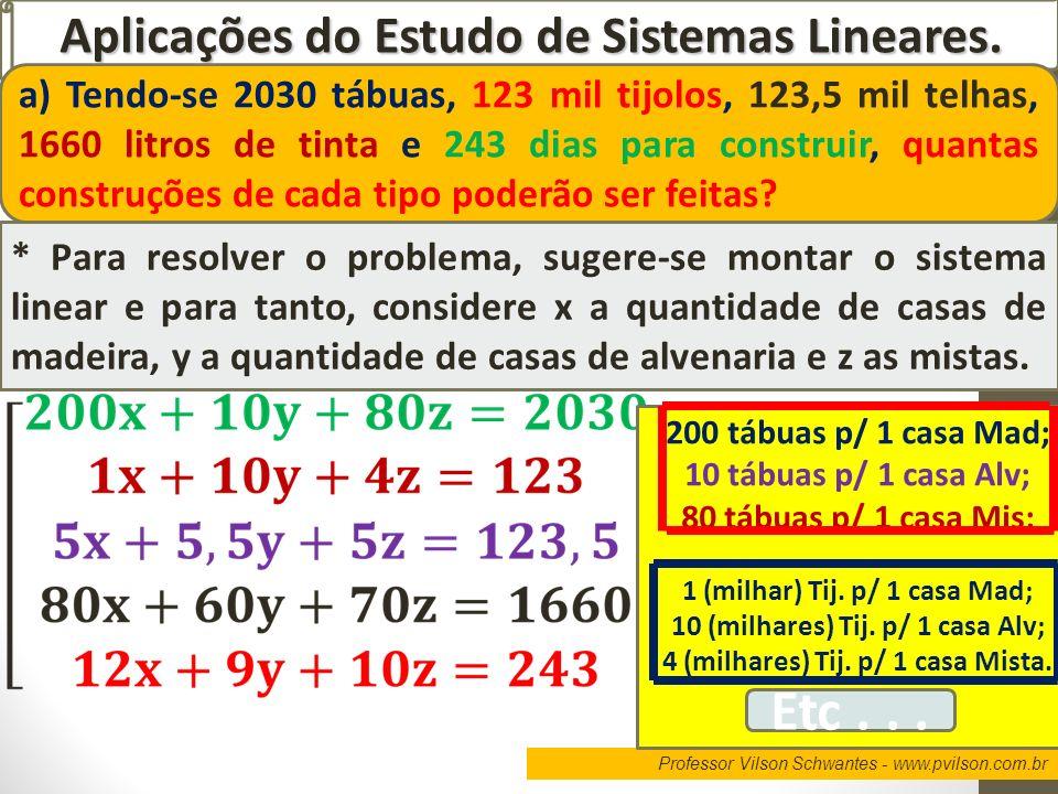 Professor Vilson Schwantes - www.pvilson.com.br Aplicações do Estudo de Sistemas Lineares. a) Tendo-se 2030 tábuas, 123 mil tijolos, 123,5 mil telhas,