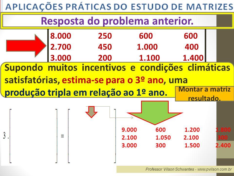 Professor Vilson Schwantes - www.pvilson.com.br 10) Uma indústria fabrica três modelos diferentes de televisores: A, B e C.