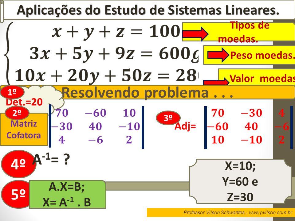 Professor Vilson Schwantes - www.pvilson.com.br Aplicações do Estudo de Sistemas Lineares. Tipos de moedas. Peso moedas. Valor moedas. Resolvendo prob