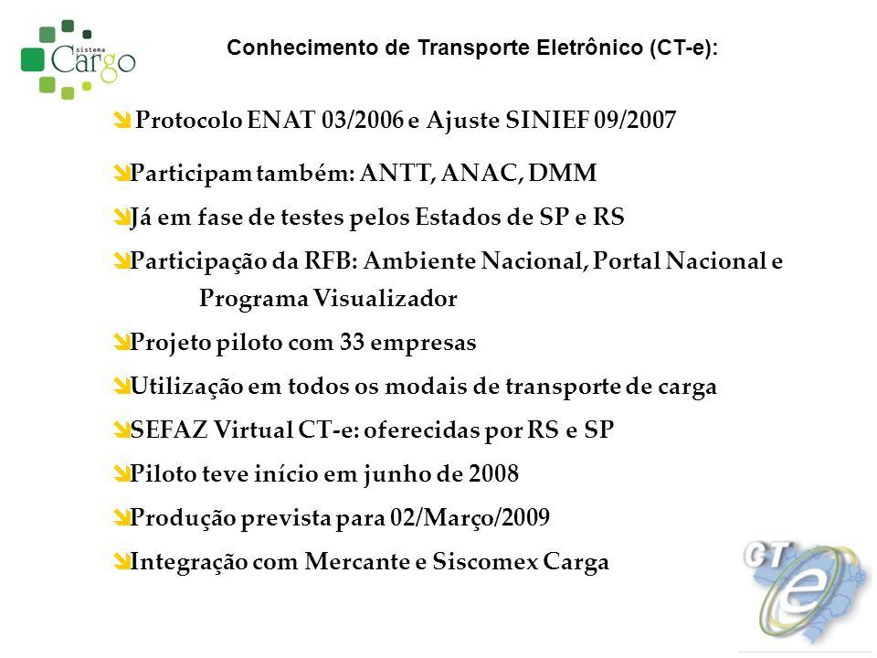 Protocolo ENAT 03/2006 e Ajuste SINIEF 09/2007 Participam também: ANTT, ANAC, DMM Já em fase de testes pelos Estados de SP e RS Participação da RFB: A
