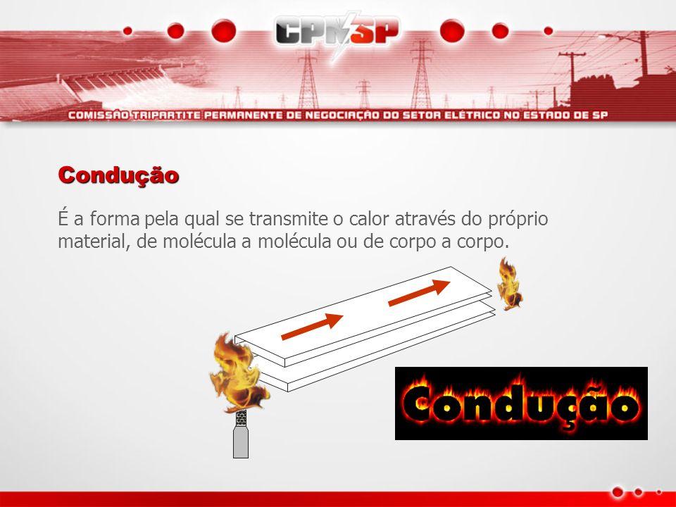 Condução É a forma pela qual se transmite o calor através do próprio material, de molécula a molécula ou de corpo a corpo.