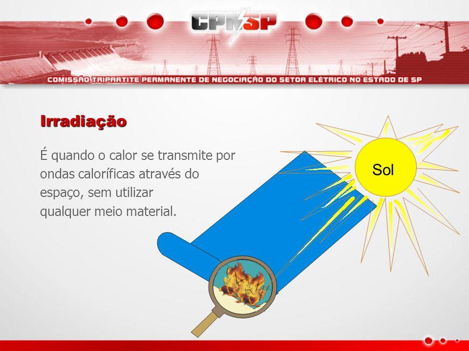 Irradiação É quando o calor se transmite por ondas caloríficas através do espaço, sem utilizar qualquer meio material. Sol