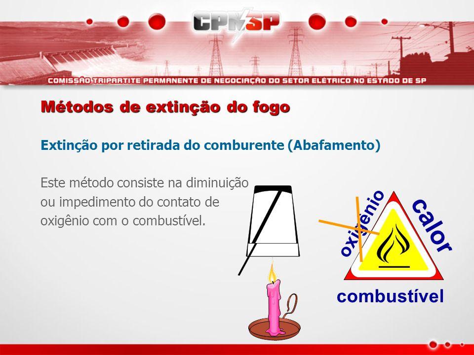 Métodos de extinção do fogo Extinção por retirada do comburente (Abafamento) Este método consiste na diminuição ou impedimento do contato de oxigênio