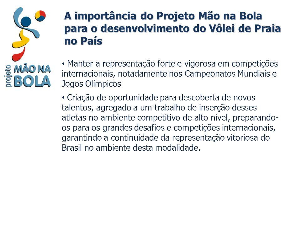 A importância do Projeto Mão na Bola para o desenvolvimento do Vôlei de Praia no País Manter a representação forte e vigorosa em competições internaci