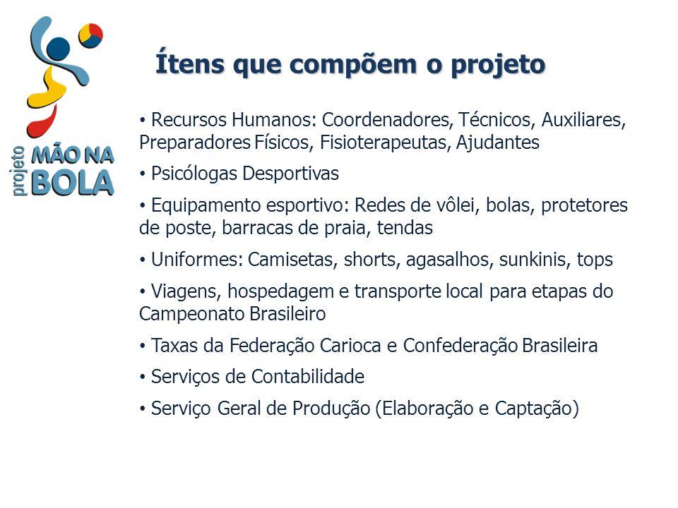 Ítens que compõem o projeto Recursos Humanos: Coordenadores, Técnicos, Auxiliares, Preparadores Físicos, Fisioterapeutas, Ajudantes Psicólogas Desport