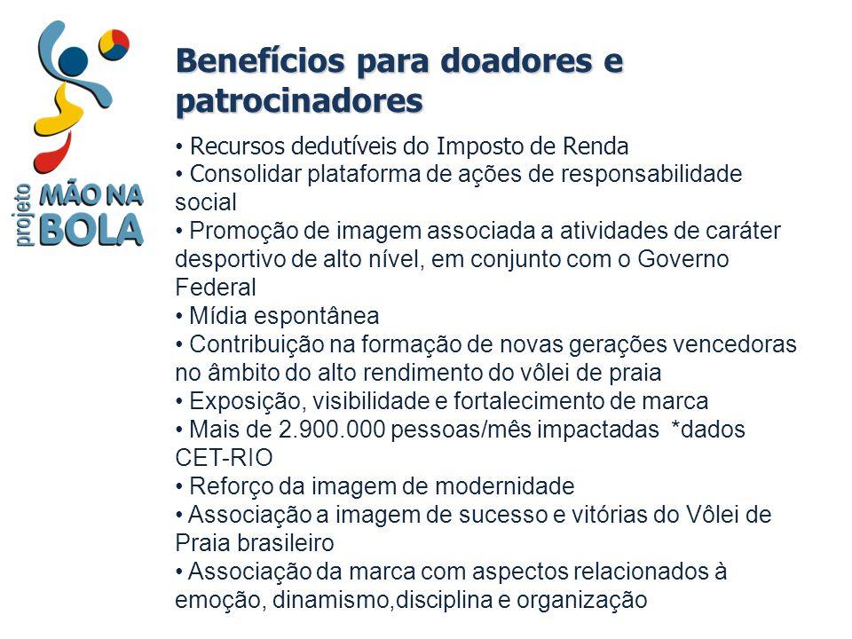 Benefícios para doadores e patrocinadores Recursos dedutíveis do Imposto de Renda C onsolidar plataforma de ações de responsabilidade social Promoção