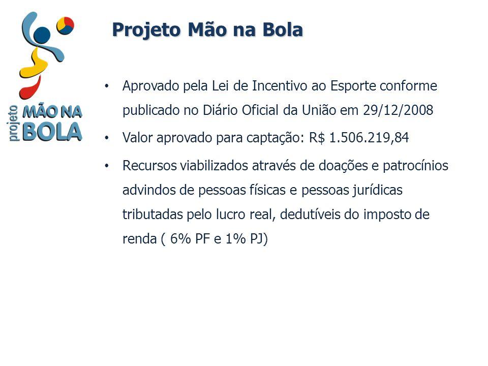Projeto Mão na Bola Aprovado pela Lei de Incentivo ao Esporte conforme publicado no Diário Oficial da União em 29/12/2008 Valor aprovado para captação