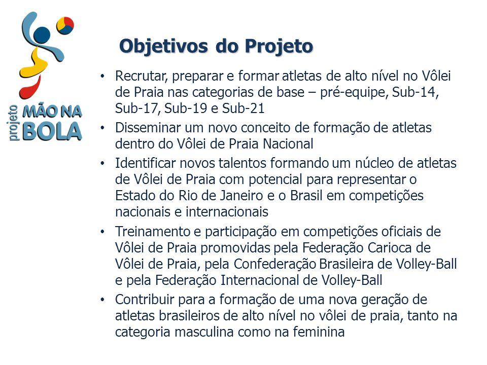 Objetivos do Projeto Recrutar, preparar e formar atletas de alto nível no Vôlei de Praia nas categorias de base – pré-equipe, Sub-14, Sub-17, Sub-19 e