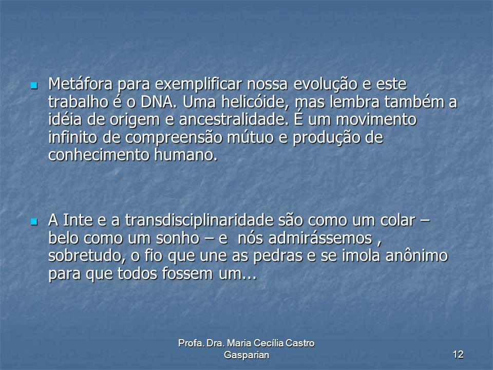 Profa. Dra. Maria Cecília Castro Gasparian13