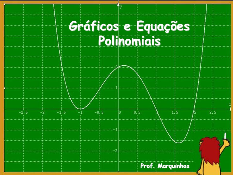 Gráficos e Equações Polinomiais Prof. Marquinhos