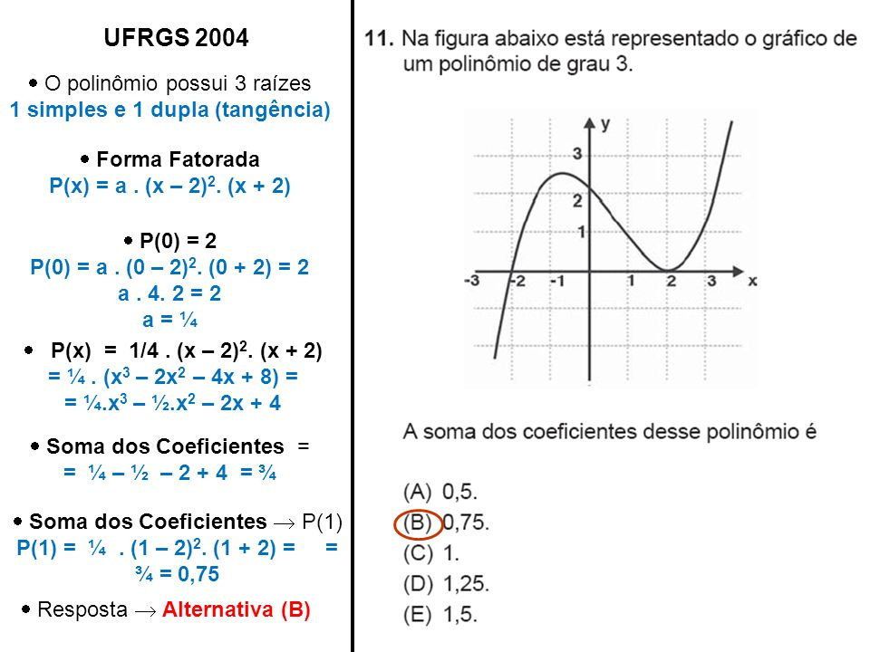 UFRGS 2004 O polinômio possui 3 raízes 1 simples e 1 dupla (tangência) Forma Fatorada P(x) = a. (x – 2) 2. (x + 2) P(0) = 2 P(0) = a. (0 – 2) 2. (0 +