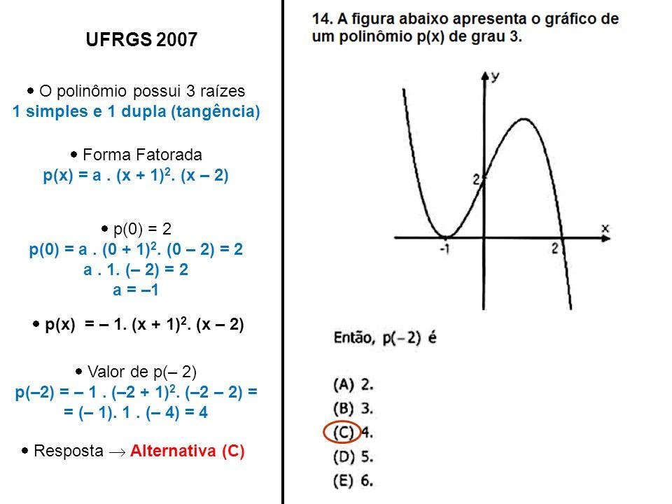 UFRGS 2007 O polinômio possui 3 raízes 1 simples e 1 dupla (tangência) Forma Fatorada p(x) = a. (x + 1) 2. (x – 2) p(0) = 2 p(0) = a. (0 + 1) 2. (0 –
