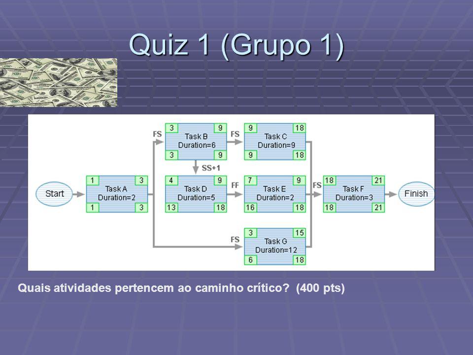 Quiz 1 (Grupo 1) Quais atividades pertencem ao caminho crítico? (400 pts)