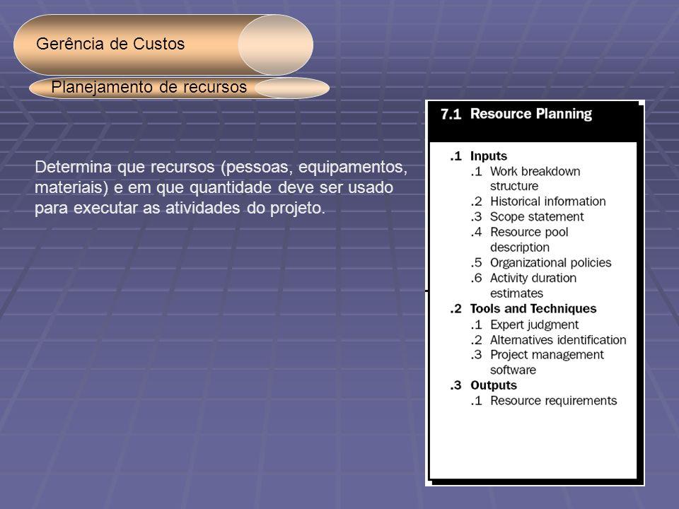 Gerência de Custos Determina que recursos (pessoas, equipamentos, materiais) e em que quantidade deve ser usado para executar as atividades do projeto