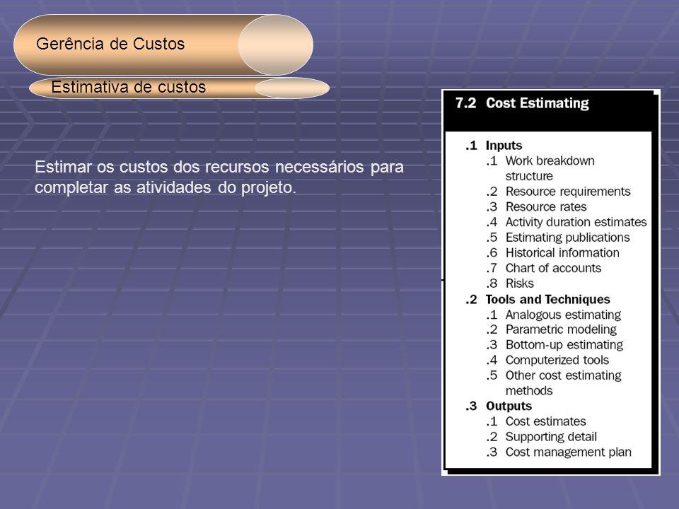 Gerência de Custos Estimar os custos dos recursos necessários para completar as atividades do projeto. Estimativa de custos
