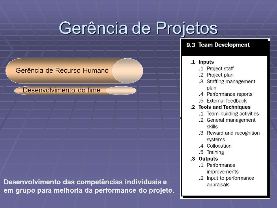 Gerência de Projetos Gerência de Recurso Humano Desenvolvimento das competências individuais e em grupo para melhoria da performance do projeto. Desen