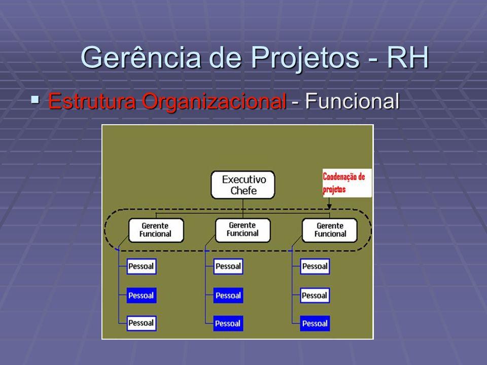 Estrutura Organizacional - Funcional Estrutura Organizacional - Funcional Gerência de Projetos - RH