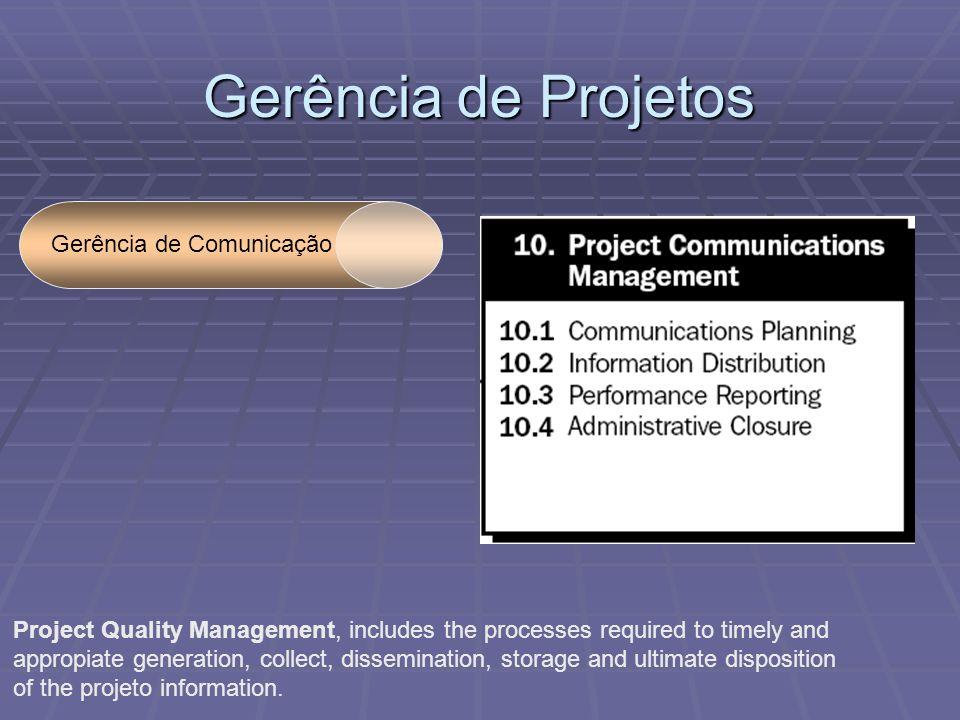 Gerência de Projetos Gerência de Comunicação Project Quality Management, includes the processes required to timely and appropiate generation, collect,