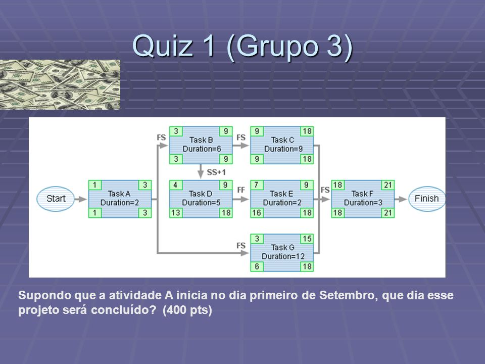Quiz 1 (Grupo 2) Quantos dias as atividades A e D podem atrasar sem atrasar o projeto? (400 pts)
