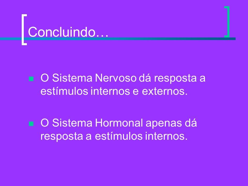 Concluindo… O Sistema Nervoso dá resposta a estímulos internos e externos. O Sistema Hormonal apenas dá resposta a estímulos internos.