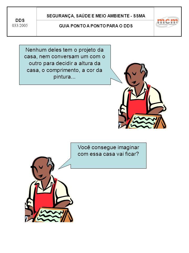 DDS 033/2005 SEGURANÇA, SAÚDE E MEIO AMBIENTE - SSMA GUIA PONTO A PONTO PARA O DDS Acho que sim!!