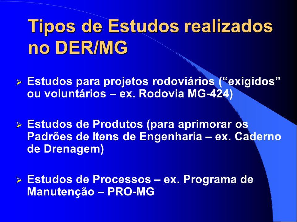 Tipos de Estudos realizados no DER/MG Estudos para projetos rodoviários (exigidos ou voluntários – ex. Rodovia MG-424) Estudos de Produtos (para aprim