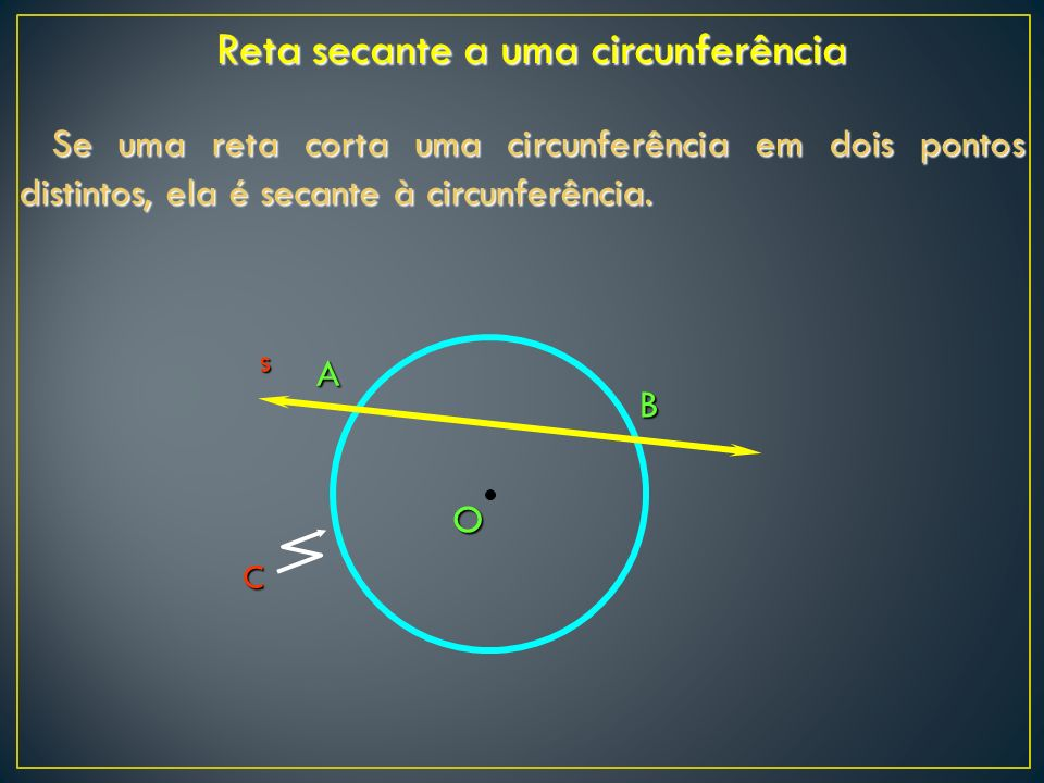 Reta secante a uma circunferência A s B O C Se uma reta corta uma circunferência em dois pontos distintos, ela é secante à circunferência.