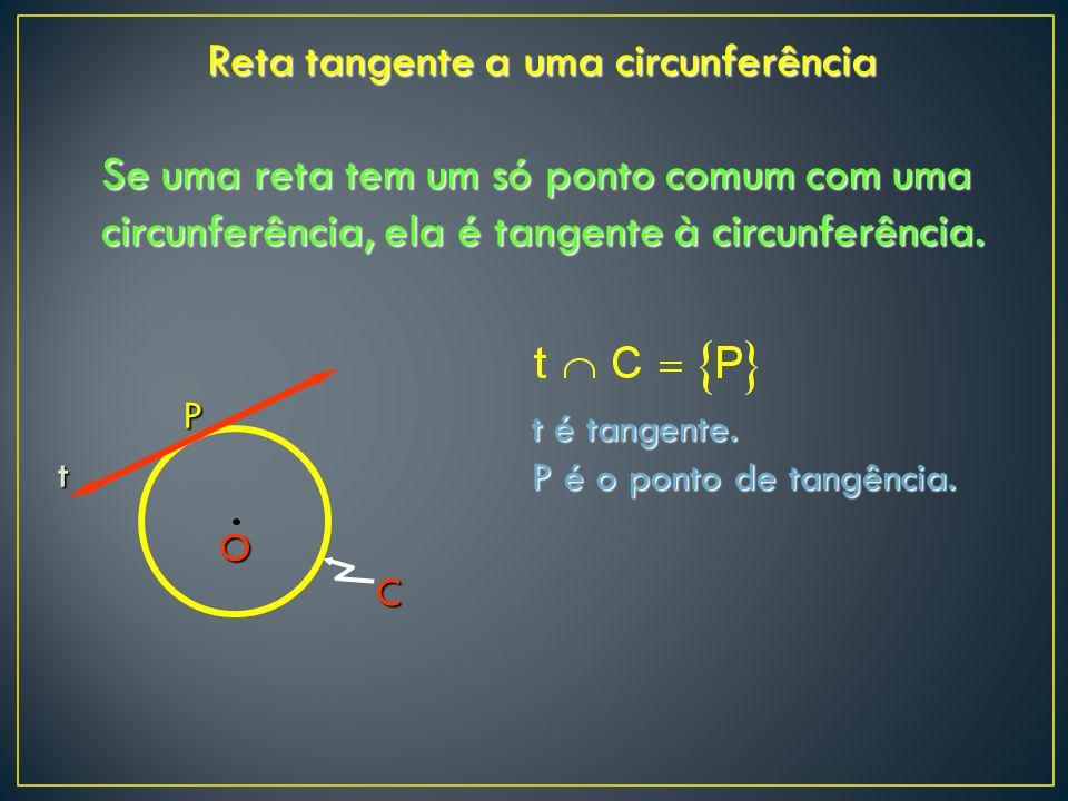 Reta tangente a uma circunferência Se uma reta tem um só ponto comum com uma circunferência, ela é tangente à circunferência. O C t P t é tangente. P