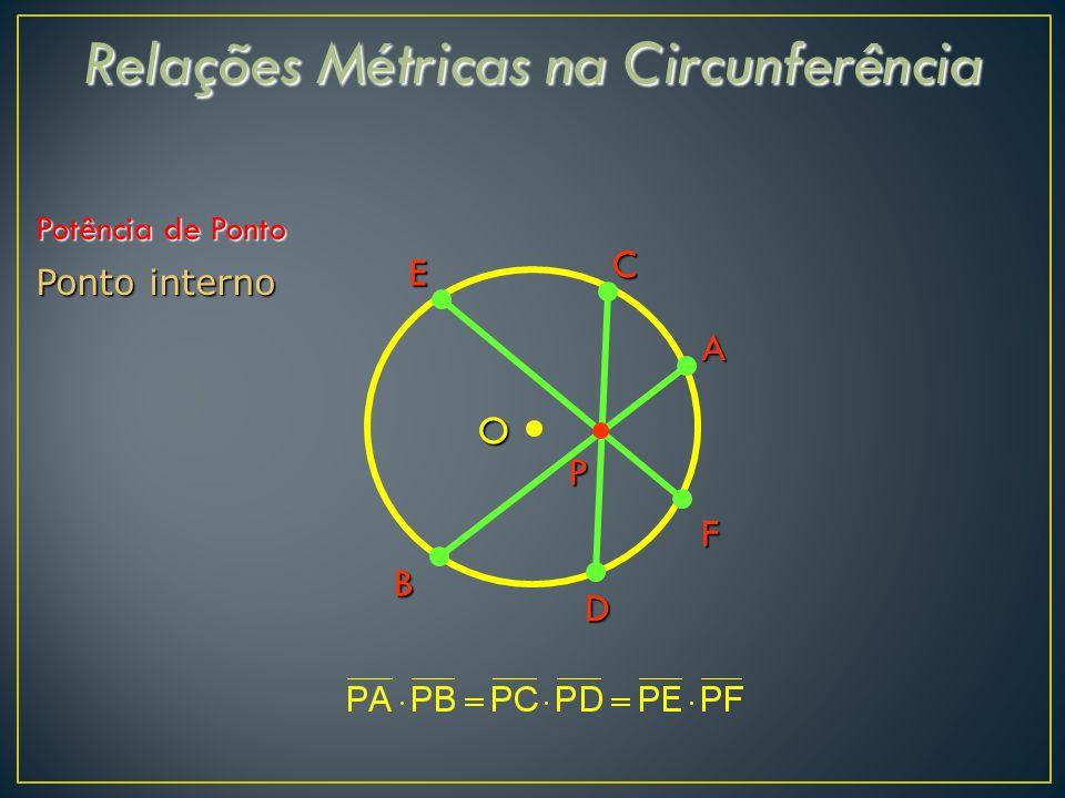 Relações Métricas na Circunferência Potência de Ponto C E A F O P D B Ponto interno