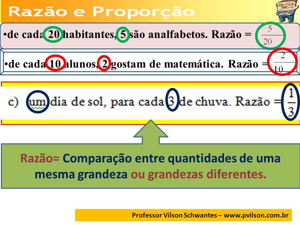 Professor Vilson Schwantes – www.pvilson.com.br de cada 20 habitantes, 5 são analfabetos. Razão = de cada 10 alunos, 2 gostam de matemática. Razão = R