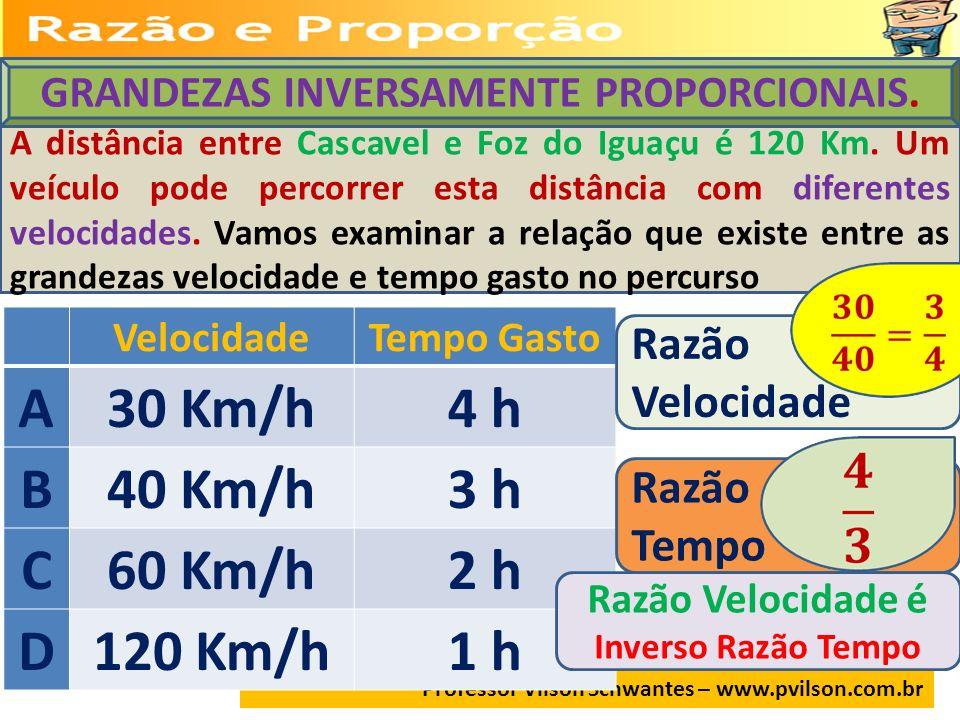 Professor Vilson Schwantes – www.pvilson.com.br GRANDEZAS INVERSAMENTE PROPORCIONAIS. A distância entre Cascavel e Foz do Iguaçu é 120 Km. Um veículo
