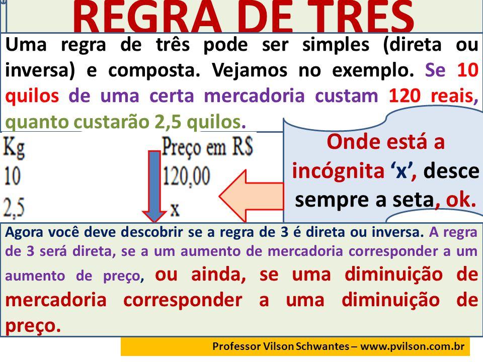 Professor Vilson Schwantes – www.pvilson.com.br REGRA DE TRÊS Uma regra de três pode ser simples (direta ou inversa) e composta. Vejamos no exemplo. S