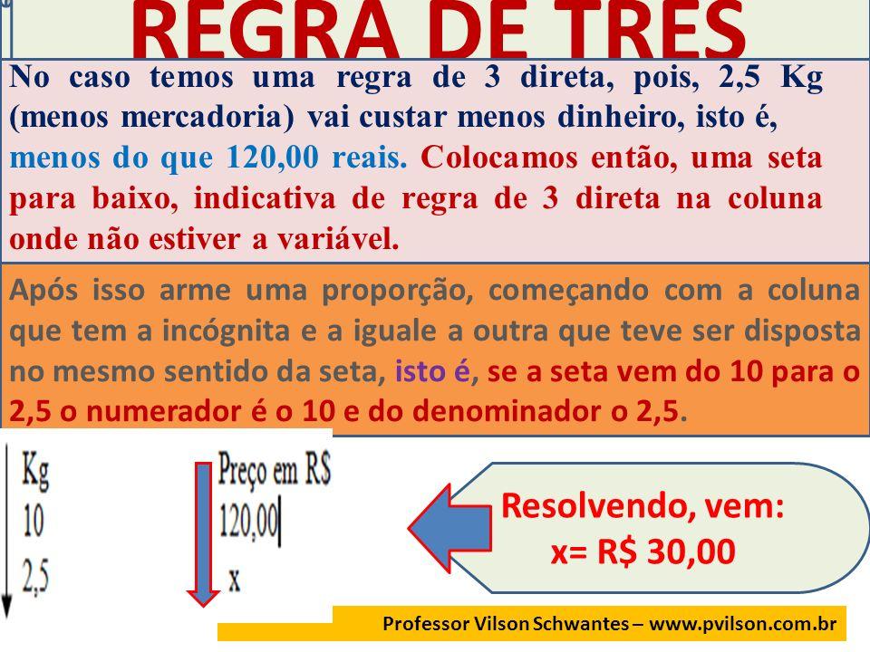Professor Vilson Schwantes – www.pvilson.com.br REGRA DE TRÊS No caso temos uma regra de 3 direta, pois, 2,5 Kg (menos mercadoria) vai custar menos di