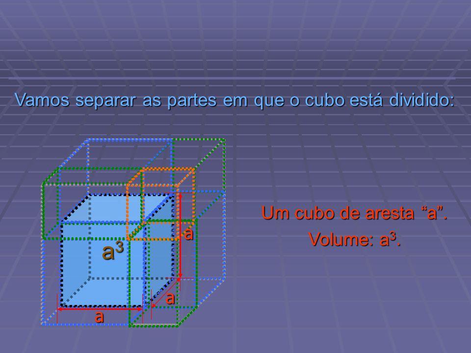 Vamos separar as partes em que o cubo está dividido: Um cubo de aresta a. Volume: a 3. a a a3a3a3a3 a