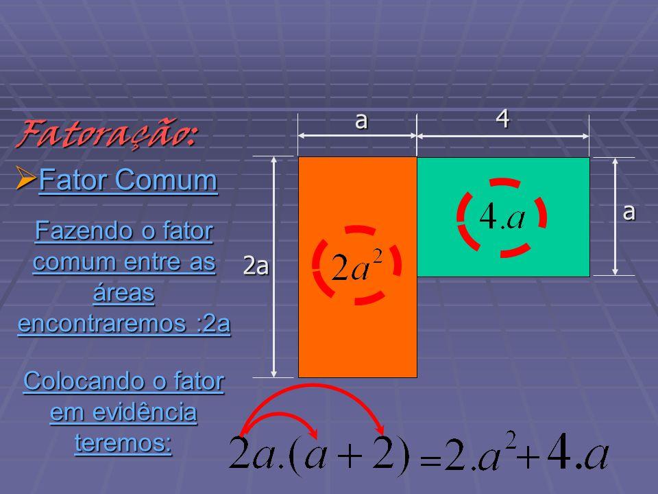 Fator Comum Fator Comum Fatoração: 2a 4 a a Colocando o fator em evidência teremos: Fazendo o fator comum entre as áreas encontraremos :2a