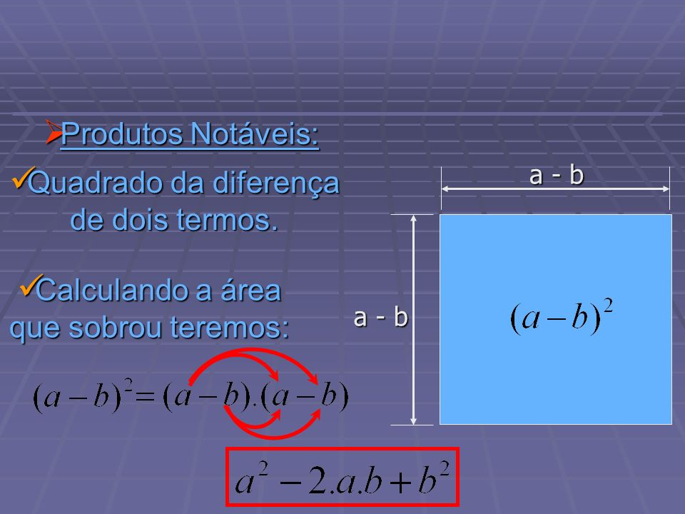 Produtos Notáveis: Produtos Notáveis: Quadrado da diferença de dois termos. Quadrado da diferença de dois termos. a - b Calculando a área que sobrou t