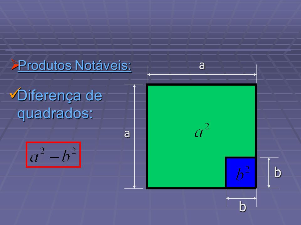 Produtos Notáveis: Produtos Notáveis: Diferença de quadrados: Diferença de quadrados: b a a b