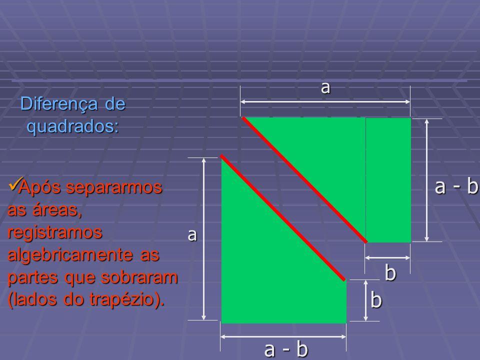 Agora se juntarmos os trapézios formaremos um retângulo de lado (a + b) e (a - b) e se calcularmos a sua área vamos encontrar (a 2 - b 2 ).