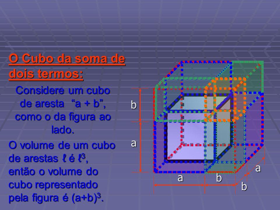 a b ba a b Considere um cubo de aresta a + b, como o da figura ao lado. O volume de um cubo de arestas é 3, então o volume do cubo representado pela f