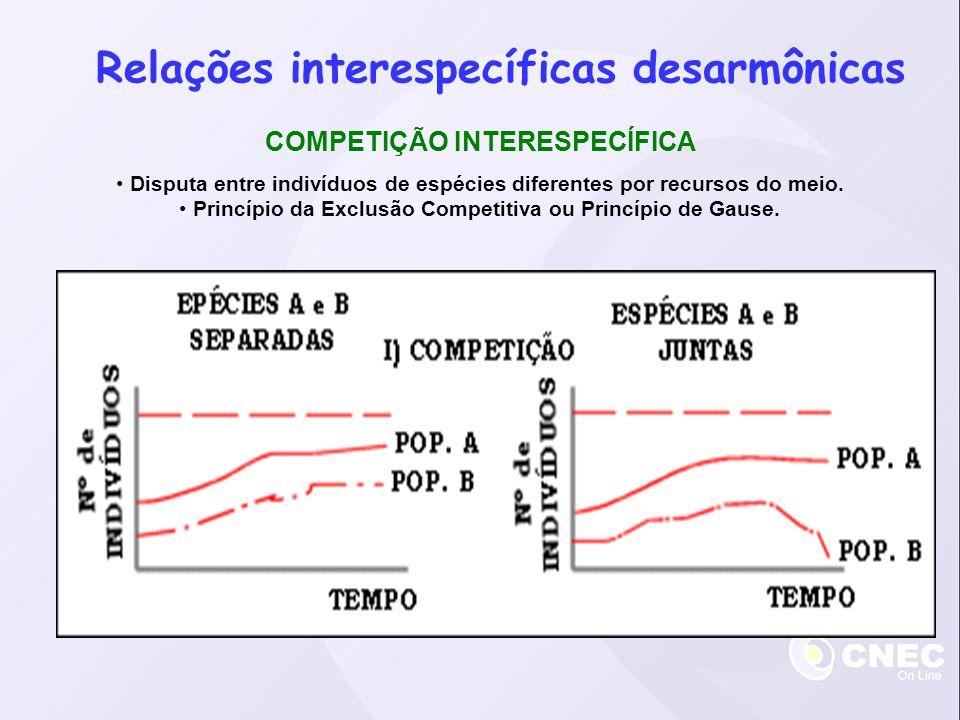 Relações interespecíficas desarmônicas COMPETIÇÃO INTERESPECÍFICA Disputa entre indivíduos de espécies diferentes por recursos do meio.