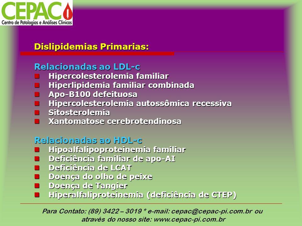 Dislipidemias Primarias: Relacionadas ao LDL-c Hipercolesterolemia familiar Hiperlipidemia familiar combinada Apo-B100 defeituosa Hipercolesterolemia autossômica recessiva Sitosterolemia Xantomatose cerebrotendinosa Relacionadas ao HDL-c Hipoalfalipoproteinemia familiar Deficiência familiar de apo-AI Deficiência de LCAT Doença do olho de peixe Doença de Tangier Hiperalfaliproteinemia (deficiência de CTEP) Para Contato: (89) 3422 – 3019 * e-mail: cepac@cepac-pi.com.br ou através do nosso site: www.cepac-pi.com.br