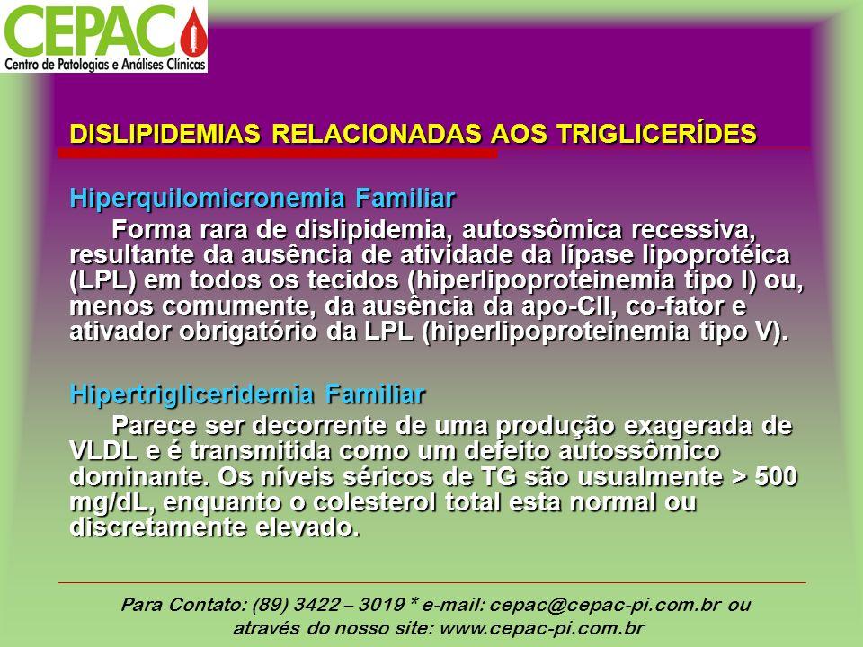DISLIPIDEMIAS RELACIONADAS AOS TRIGLICERÍDES Hiperquilomicronemia Familiar Forma rara de dislipidemia, autossômica recessiva, resultante da ausência de atividade da lípase lipoprotéica (LPL) em todos os tecidos (hiperlipoproteinemia tipo I) ou, menos comumente, da ausência da apo-CII, co-fator e ativador obrigatório da LPL (hiperlipoproteinemia tipo V).