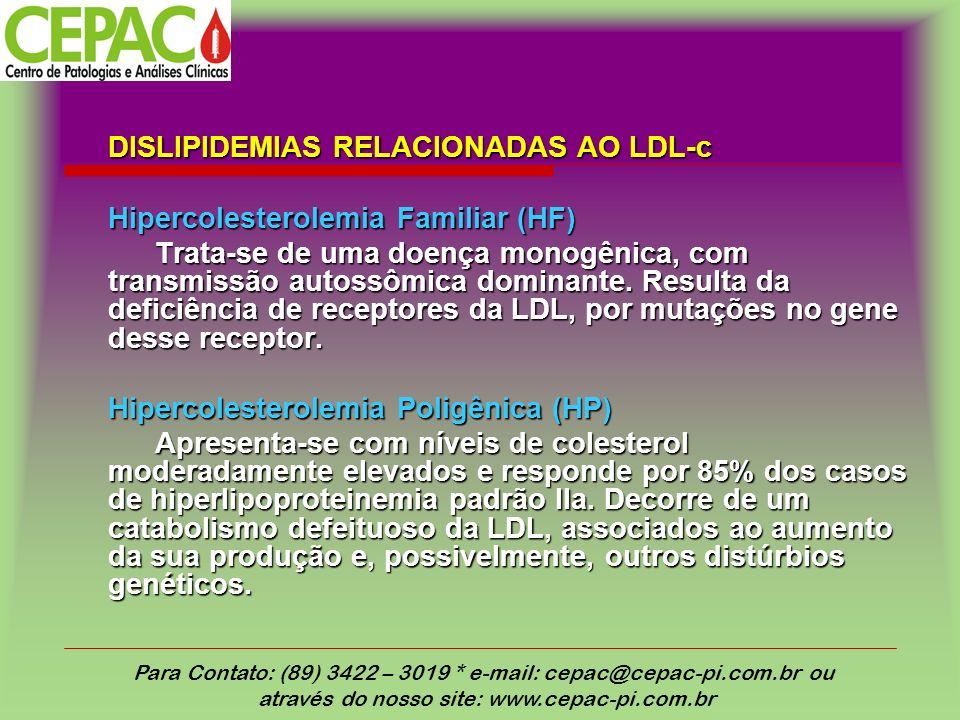 DISLIPIDEMIAS RELACIONADAS AO LDL-c Hipercolesterolemia Familiar (HF) Trata-se de uma doença monogênica, com transmissão autossômica dominante.
