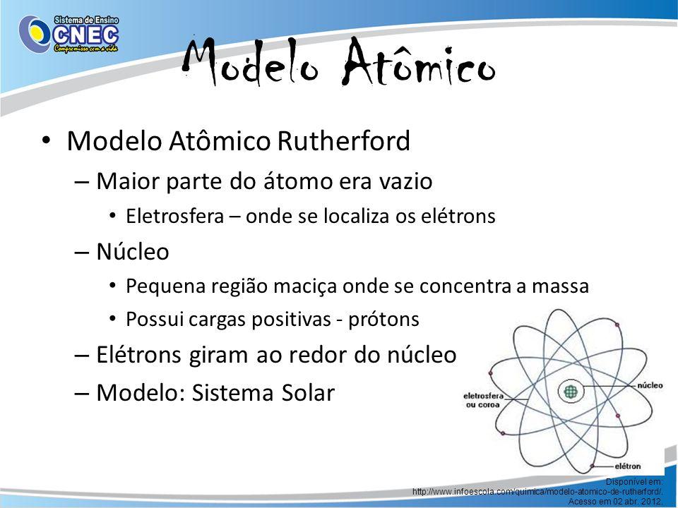 Modelo Atômico Modelo Atômico Rutherford – Maior parte do átomo era vazio Eletrosfera – onde se localiza os elétrons – Núcleo Pequena região maciça on