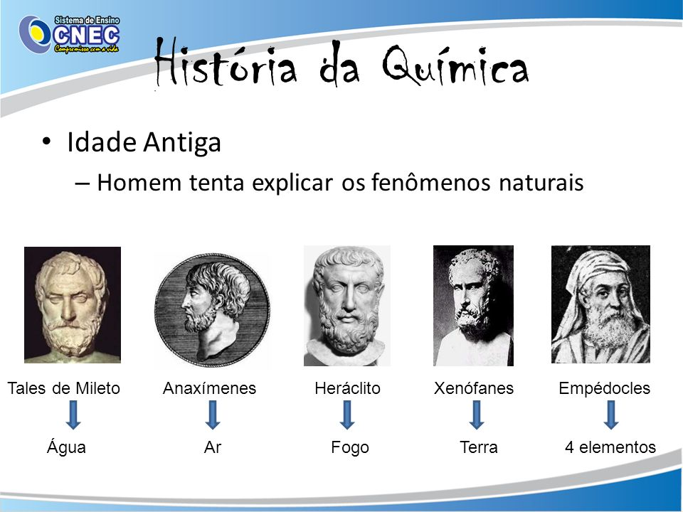 História da Química Idade Antiga – Homem tenta explicar os fenômenos naturais Tales de Mileto Anaxímenes Heráclito Xenófanes Empédocles Água Ar Fogo T