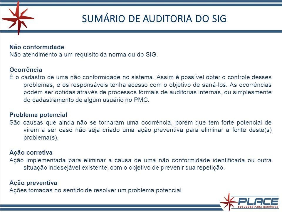 SUMÁRIO DE AUDITORIA DO SIG Não conformidade Não atendimento a um requisito da norma ou do SIG.