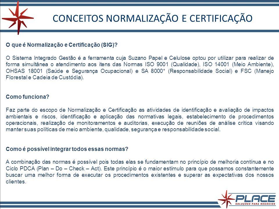 CONCEITOS NORMALIZAÇÃO E CERTIFICAÇÃO O que é Normalização e Certificação (SIG).