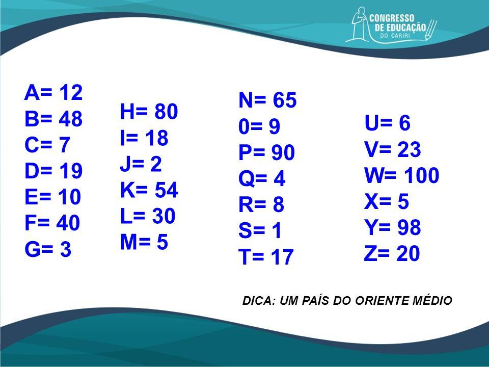A= 12 B= 48 C= 7 D= 19 E= 10 F= 40 G= 3 U= 6 V= 23 W= 100 X= 5 Y= 98 Z= 20 H= 80 I= 18 J= 2 K= 54 L= 30 M= 5 N= 65 0= 9 P= 90 Q= 4 R= 8 S= 1 T= 17 DIC