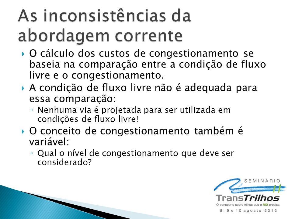 O cálculo dos custos de congestionamento se baseia na comparação entre a condição de fluxo livre e o congestionamento.